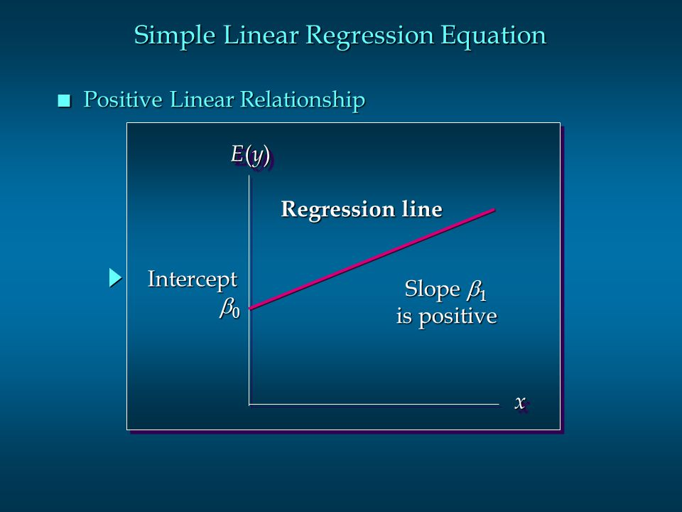 Simple Linear Regression Equation n Positive Linear Relationship E(y)E(y)E(y)E(y) E(y)E(y)E(y)E(y) xx Slope  1 is positive Regression line Intercept