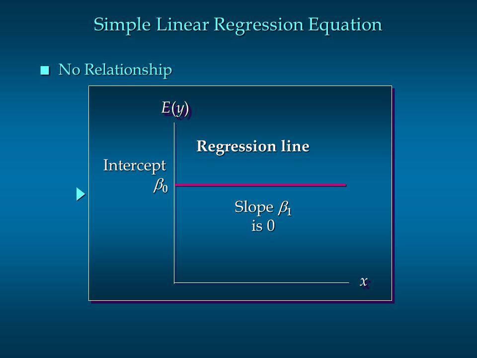 Simple Linear Regression Equation n No Relationship E(y)E(y)E(y)E(y) E(y)E(y)E(y)E(y) xx Slope  1 is 0 Regression line Intercept  0