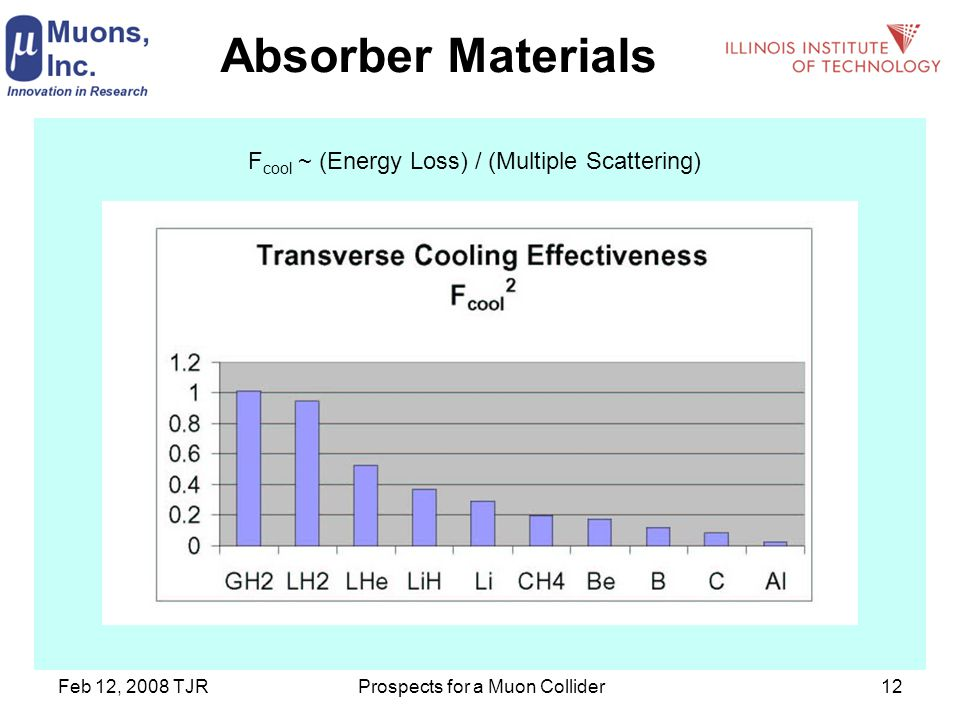 Feb 12, 2008 TJRProspects for a Muon Collider12 Absorber Materials F cool ~ (Energy Loss) / (Multiple Scattering)