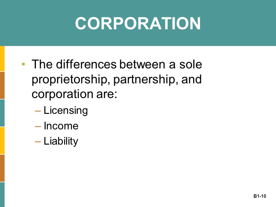 B1-10 CORPORATION The differences between a sole proprietorship, partnership, and corporation are: –Licensing –Income –Liability