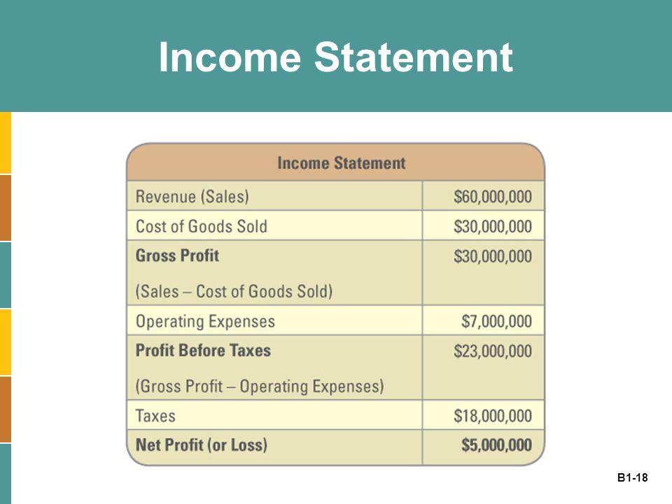 B1-18 Income Statement