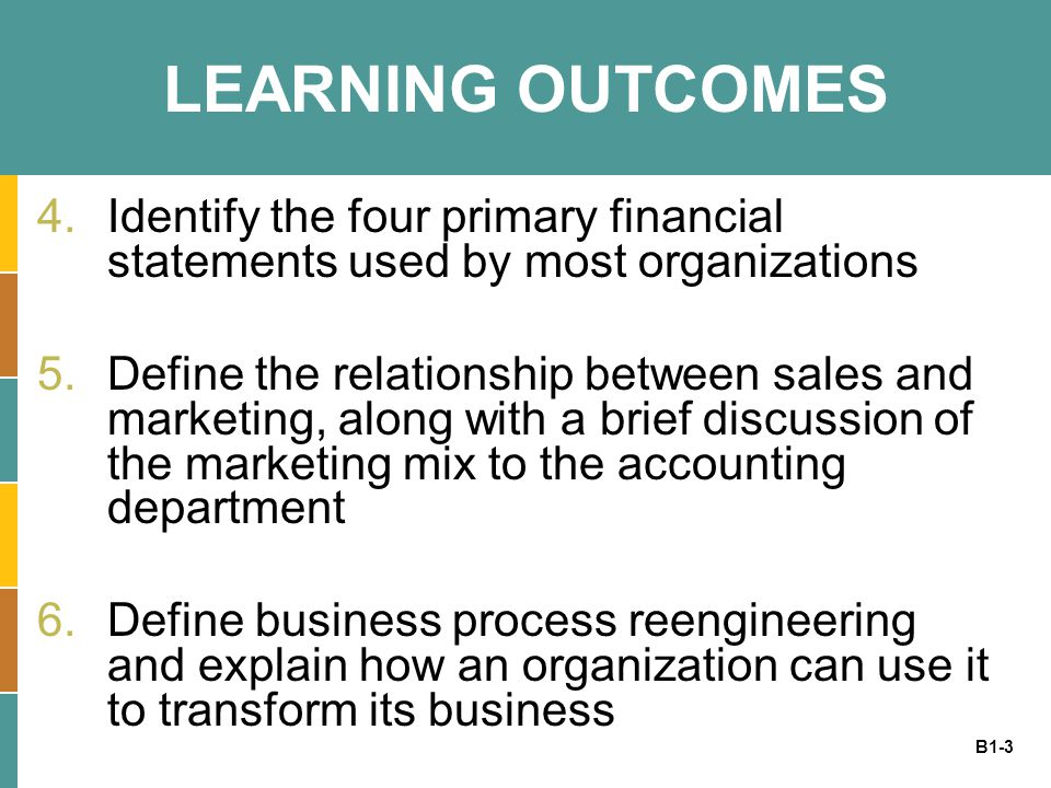 B1-3 LEARNING OUTCOMES 4.Identify the four primary financial statements used by most organizations 5.Define the relationship between sales and marketing, along with a brief discussion of the marketing mix to the accounting department 6.Define business process reengineering and explain how an organization can use it to transform its business