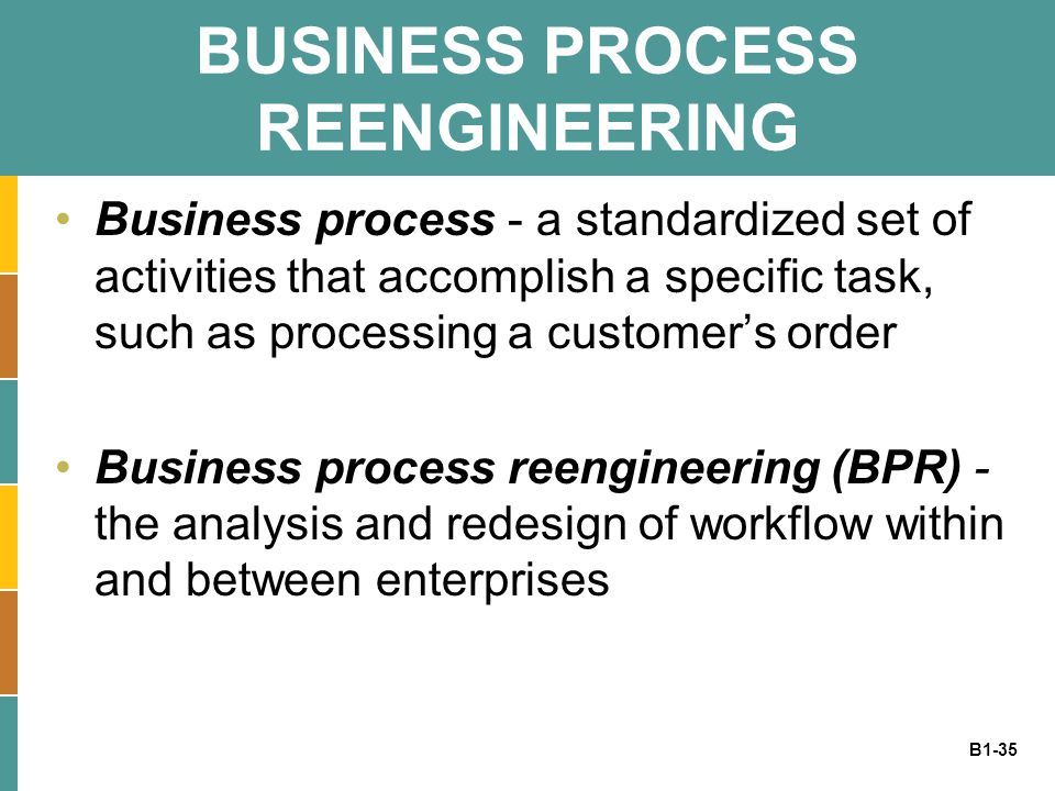 B1-35 BUSINESS PROCESS REENGINEERING Business process - a standardized set of activities that accomplish a specific task, such as processing a customer's order Business process reengineering (BPR) - the analysis and redesign of workflow within and between enterprises