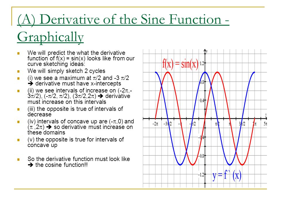 (B) Derivative of Sine Function - Algebraically We will go back to our limit concepts for determining the derivative of y = sin(x) algebraically