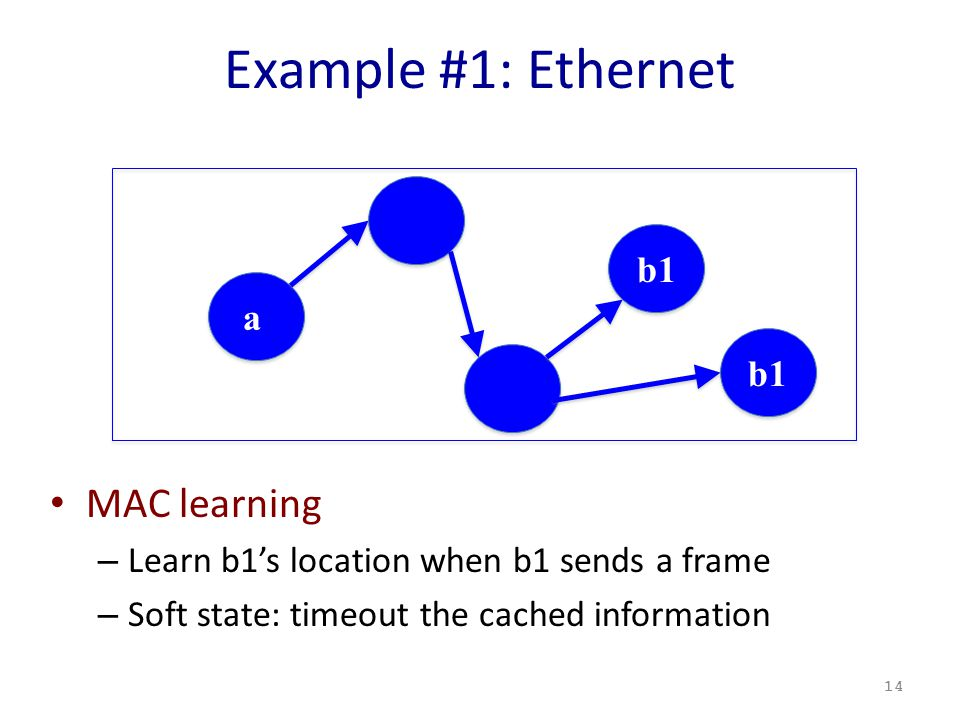 Example #1: Ethernet MAC learning – Learn b1's location when b1 sends a frame – Soft state: timeout the cached information 14 a b1