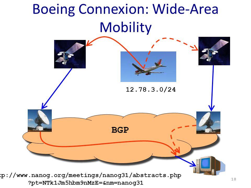 Boeing Connexion: Wide-Area Mobility 18 BGP 12.78.3.0/24 http://www.nanog.org/meetings/nanog31/abstracts.php pt=NTk1Jm5hbm9nMzE=&nm=nanog31