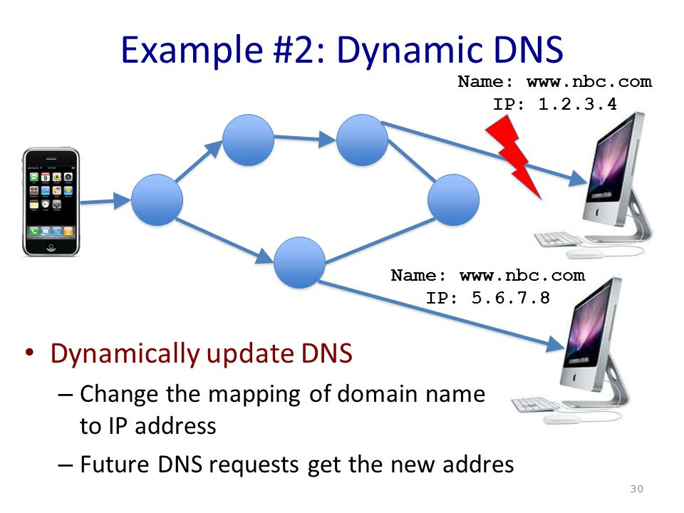 Example #2: Dynamic DNS Dynamically update DNS – Change the mapping of domain name to IP address – Future DNS requests get the new addres 30 Name: www.nbc.com IP: 1.2.3.4 Name: www.nbc.com IP: 5.6.7.8