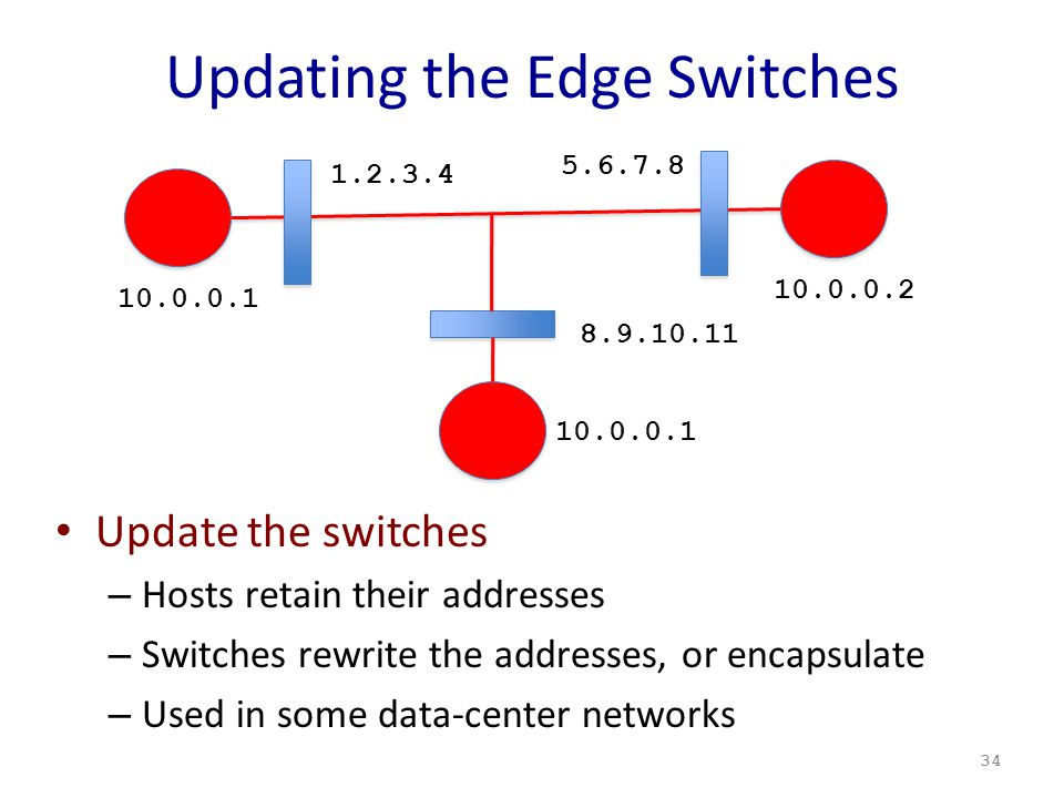 Updating the Edge Switches Update the switches – Hosts retain their addresses – Switches rewrite the addresses, or encapsulate – Used in some data-center networks 34 10.0.0.1 5.6.7.8 8.9.10.11 10.0.0.1 1.2.3.4 10.0.0.2