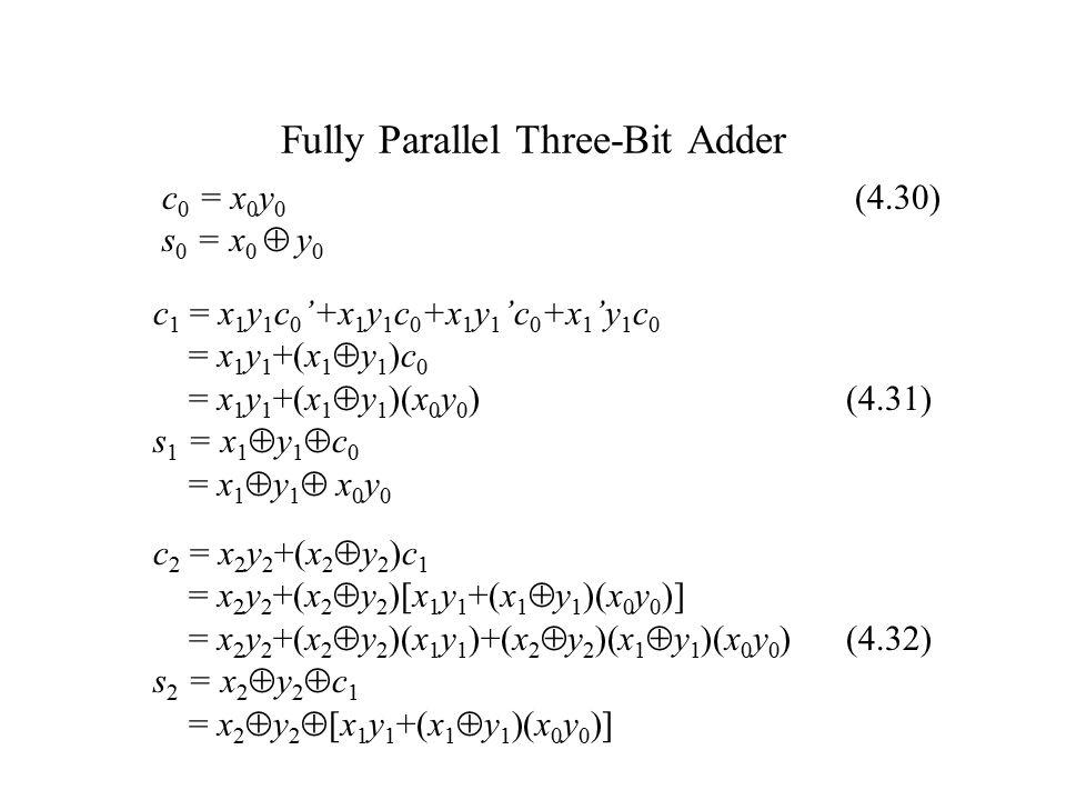 Fully Parallel Three-Bit Adder c 0 = x 0 y 0 (4.30) s 0 = x 0  y 0 c 1 = x 1 y 1 c 0 '+x 1 y 1 c 0 +x 1 y 1 'c 0 +x 1 'y 1 c 0 = x 1 y 1 +(x 1  y 1 )c 0 = x 1 y 1 +(x 1  y 1 )(x 0 y 0 ) (4.31) s 1 = x 1  y 1  c 0 = x 1  y 1  x 0 y 0 c 2 = x 2 y 2 +(x 2  y 2 )c 1 = x 2 y 2 +(x 2  y 2 )[x 1 y 1 +(x 1  y 1 )(x 0 y 0 )] = x 2 y 2 +(x 2  y 2 )(x 1 y 1 )+(x 2  y 2 )(x 1  y 1 )(x 0 y 0 ) (4.32) s 2 = x 2  y 2  c 1 = x 2  y 2  [x 1 y 1 +(x 1  y 1 )(x 0 y 0 )]
