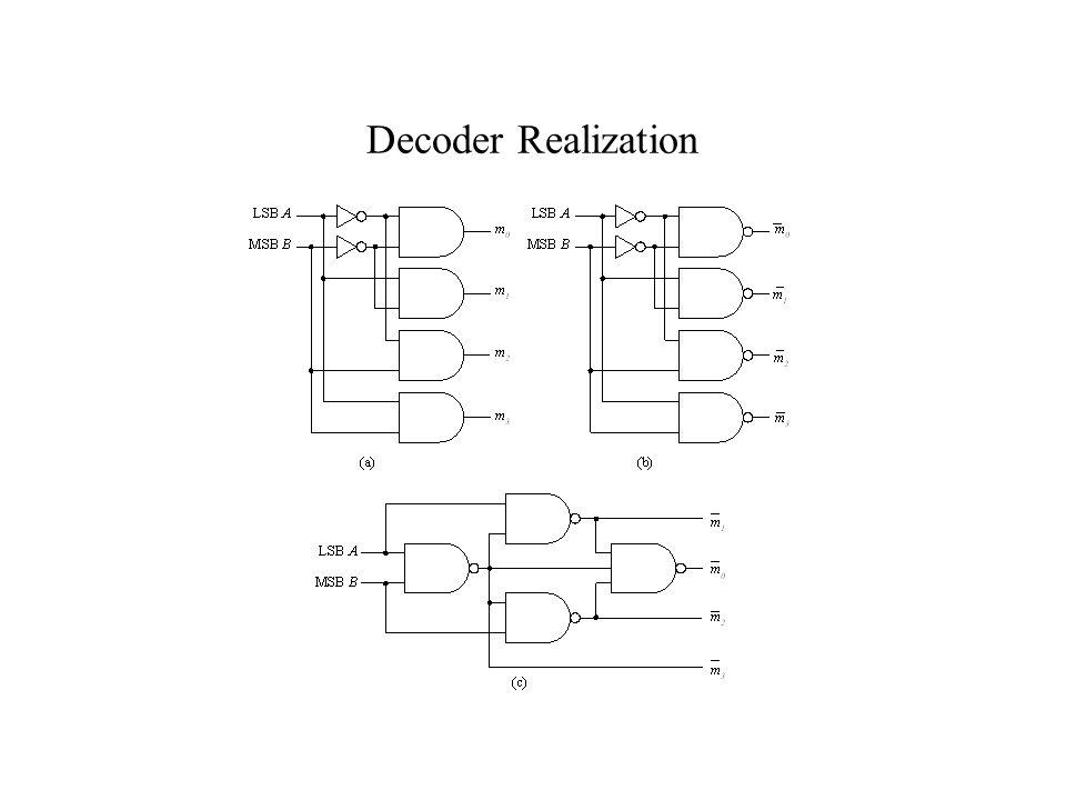 Decoder Realization