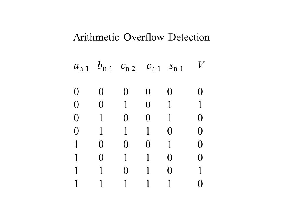 Arithmetic Overflow Detection a n-1 b n-1 c n-2 c n-1 s n-1 V