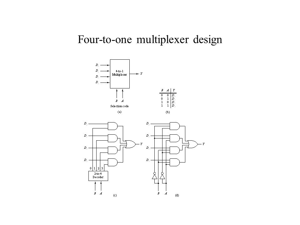 Four-to-one multiplexer design
