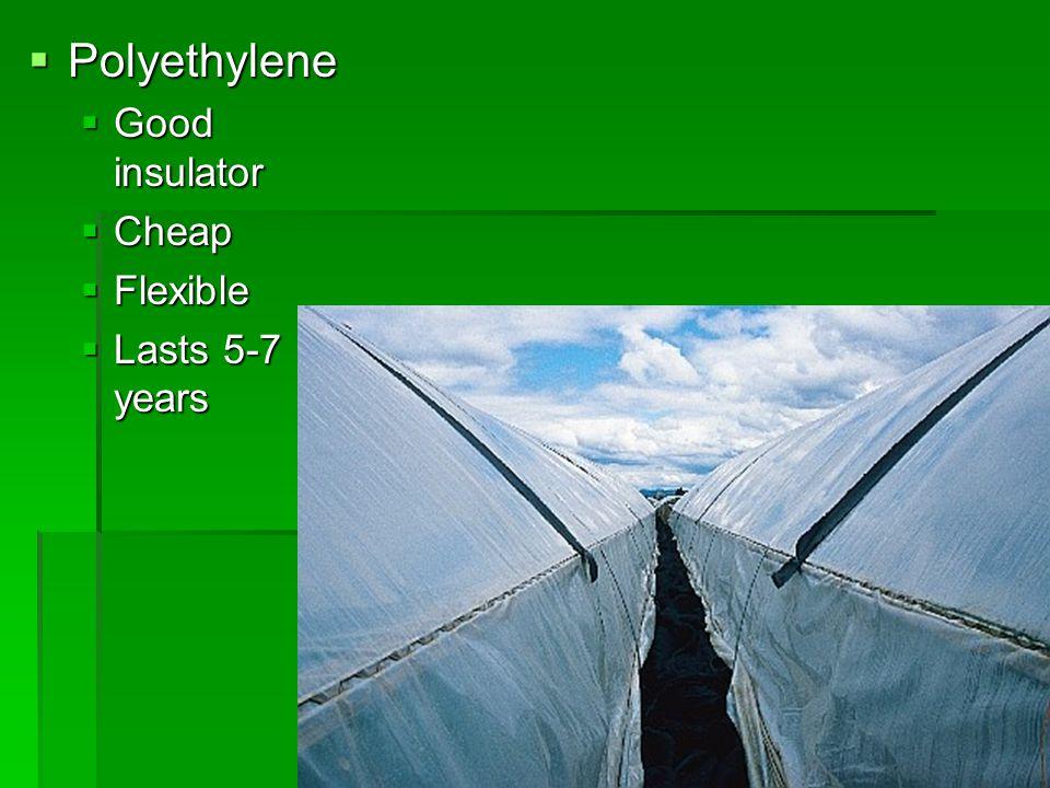  Polyethylene  Good insulator  Cheap  Flexible  Lasts 5-7 years
