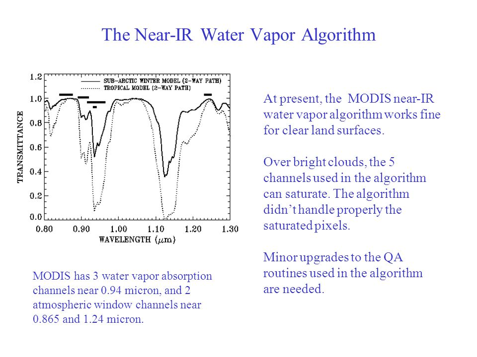 The Near-IR Water Vapor Algorithm MODIS has 3 water vapor absorption channels near 0.94 micron, and 2 atmospheric window channels near 0.865 and 1.24 micron.