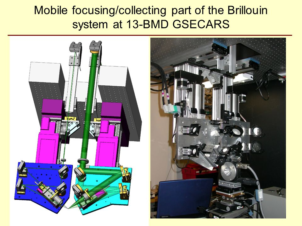 Mobile focusing/collecting part of the Brillouin system at 13-BMD GSECARS