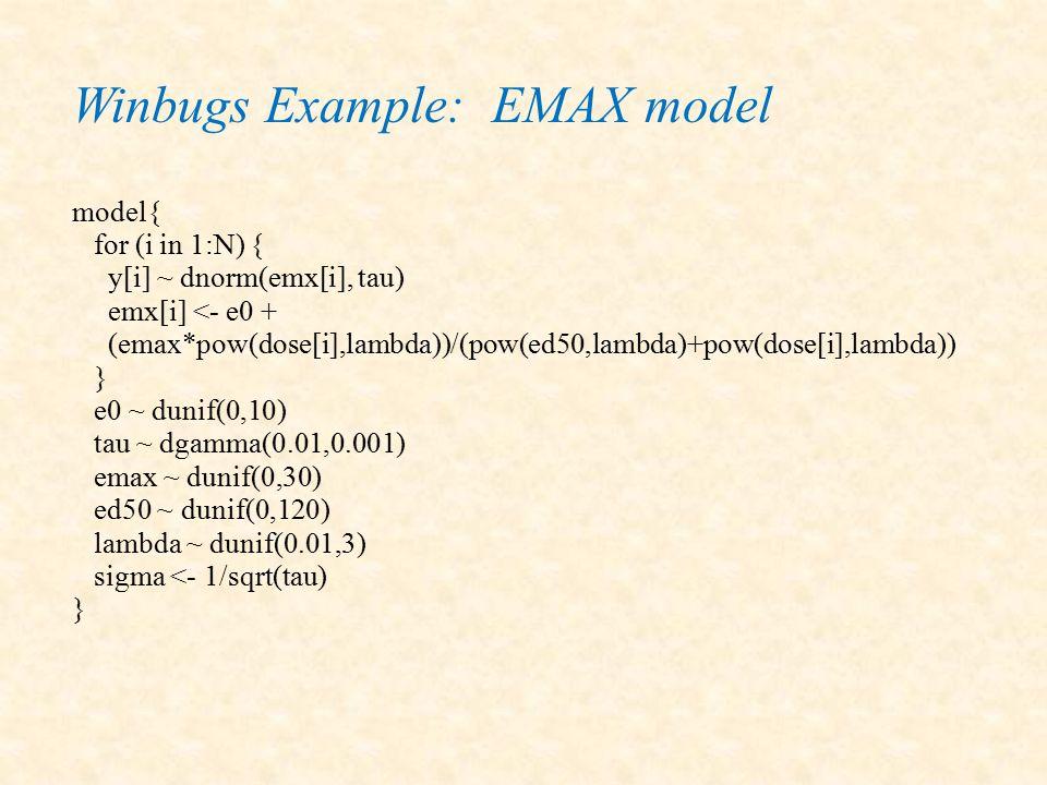 Winbugs Example: EMAX model model{ for (i in 1:N) { y[i] ~ dnorm(emx[i], tau) emx[i] <- e0 + (emax*pow(dose[i],lambda))/(pow(ed50,lambda)+pow(dose[i],lambda)) } e0 ~ dunif(0,10) tau ~ dgamma(0.01,0.001) emax ~ dunif(0,30) ed50 ~ dunif(0,120) lambda ~ dunif(0.01,3) sigma <- 1/sqrt(tau) }