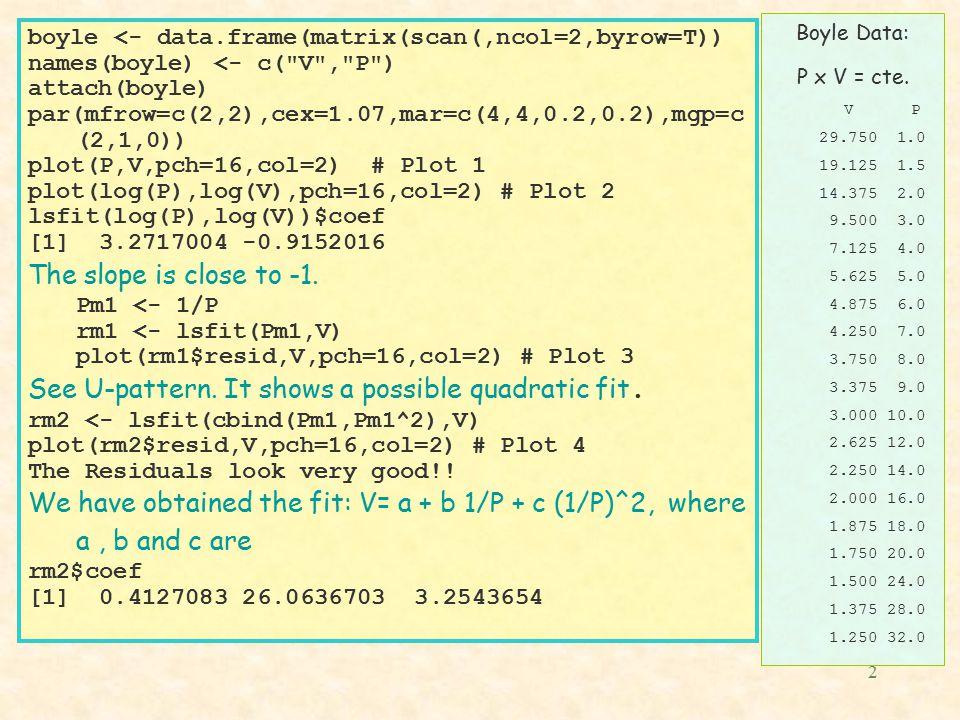 2 boyle <- data.frame(matrix(scan(,ncol=2,byrow=T)) names(boyle) <- c( V , P ) attach(boyle) par(mfrow=c(2,2),cex=1.07,mar=c(4,4,0.2,0.2),mgp=c (2,1,0)) plot(P,V,pch=16,col=2) # Plot 1 plot(log(P),log(V),pch=16,col=2) # Plot 2 lsfit(log(P),log(V))$coef [1] 3.2717004 -0.9152016 The slope is close to -1.