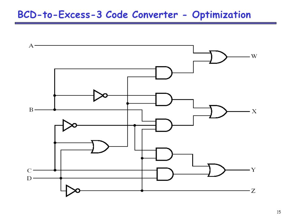 15 BCD-to-Excess-3 Code Converter - Optimization