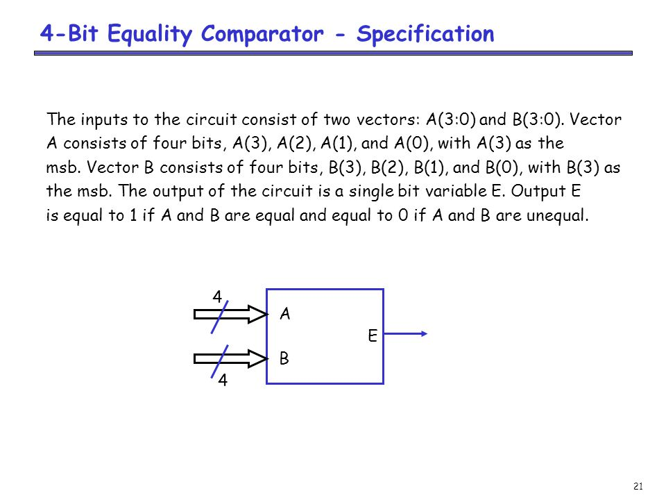 21 4-Bit Equality Comparator - Specification The inputs to the circuit consist of two vectors: A(3:0) and B(3:0).