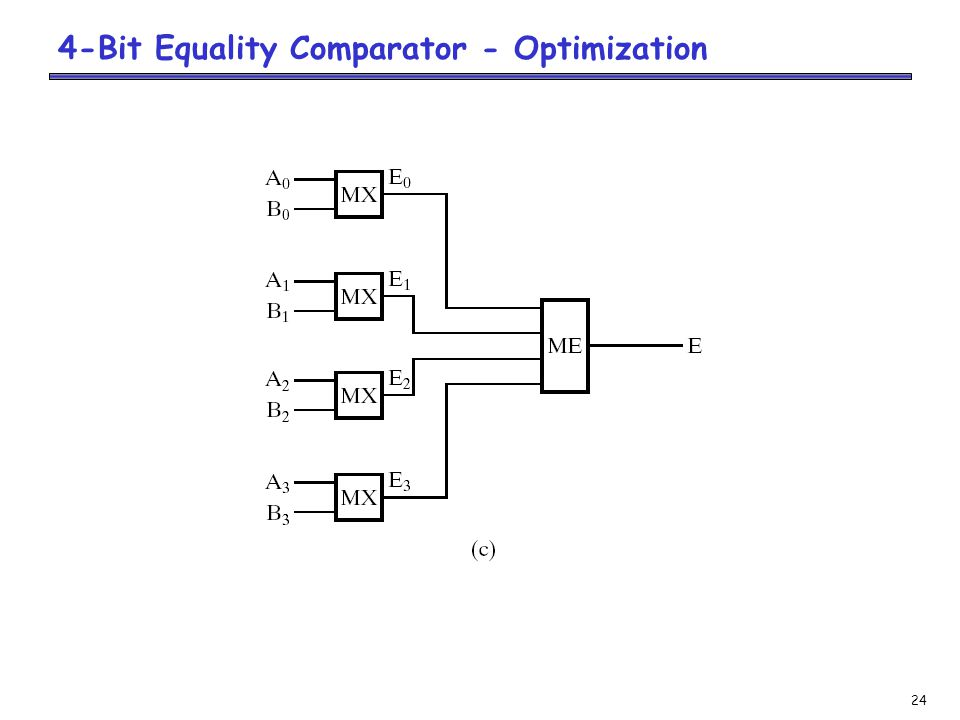 24 4-Bit Equality Comparator - Optimization