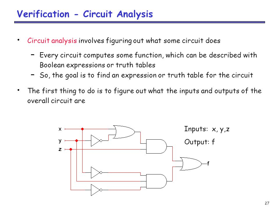 27 Verification - Circuit Analysis Circuit analysis involves figuring out what some circuit does – Every circuit computes some function, which can be described with Boolean expressions or truth tables – So, the goal is to find an expression or truth table for the circuit The first thing to do is to figure out what the inputs and outputs of the overall circuit are Inputs: x, y,z Output: f