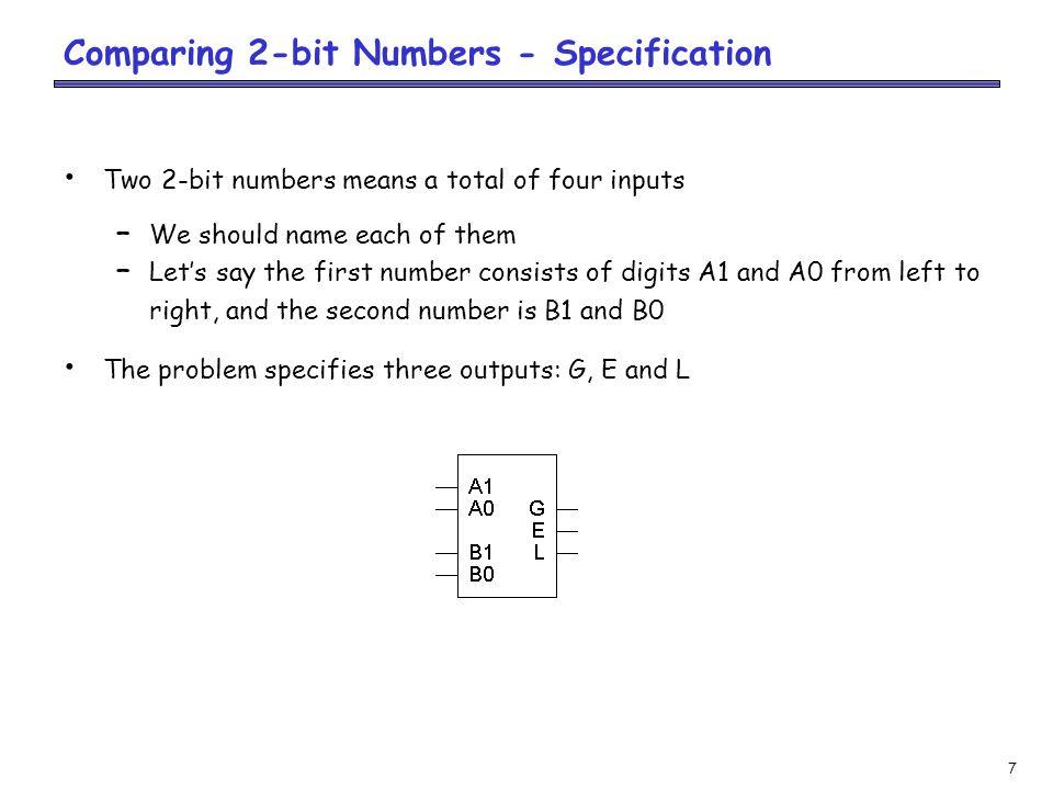 18 BCD-to-Seven-Segment Decoder - Optimization a= A'C + A'BD + B'C'D' + AB'C' b= A'B' + A'C'D' + A'CD + AB'C' c= A'B + A'D + B'C'D' + AB'C' d= A'C^D' + A'B'C + B'C'D' + AB'C' + A'BC'D e= A'CD' + B'C'D' f= A'BC' + A'C'D' + A'BD' + AB'C' g= A'CD' + A'B'C + A'BC' + AB'C'