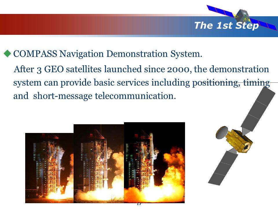 17  COMPASS Navigation Demonstration System.