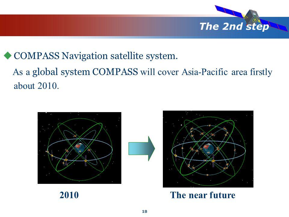 18  COMPASS Navigation satellite system.