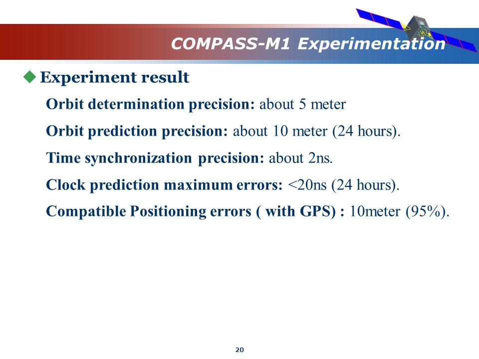 20  Experiment result Orbit determination precision: about 5 meter Orbit prediction precision: about 10 meter (24 hours).