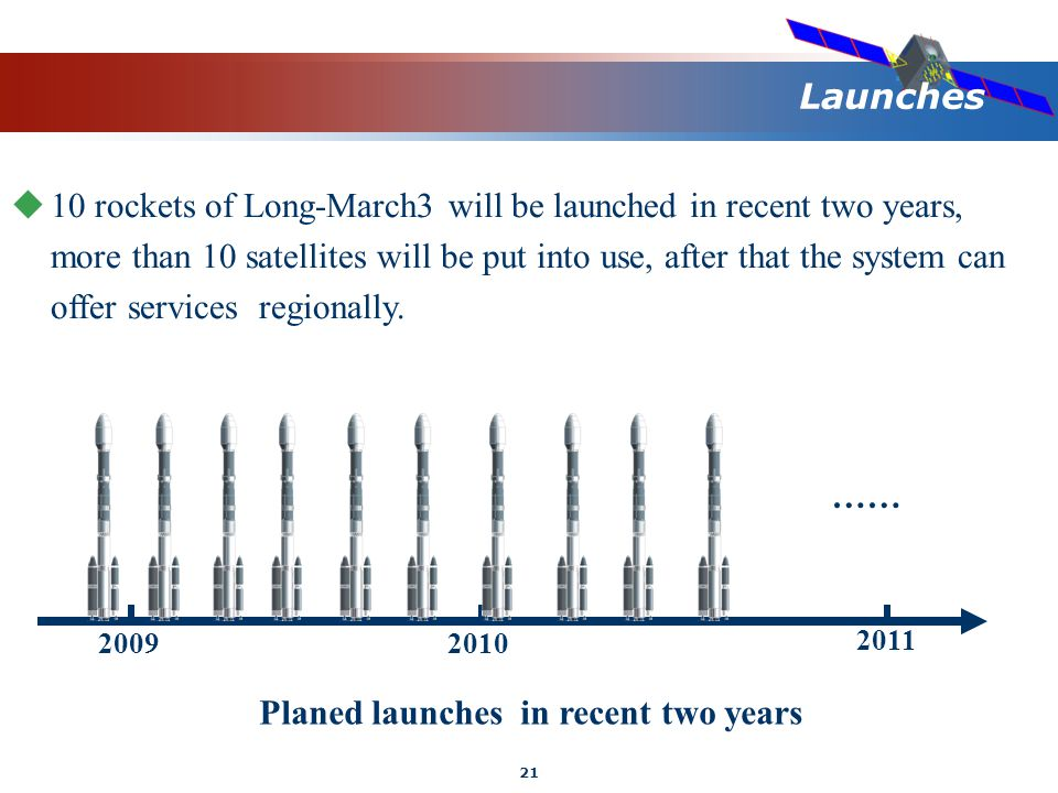 21 Launches 2010 2011 …… 2009 Planed launches in recent two years  10 rockets of Long-March3 will be launched in recent two years, more than 10 satellites will be put into use, after that the system can offer services regionally.