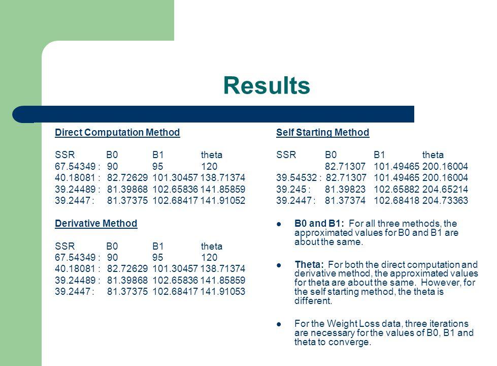 Results Direct Computation Method SSR B0B1theta 67.54349 : 90 95 120 40.18081 : 82.72629 101.30457 138.71374 39.24489 : 81.39868 102.65836 141.85859 3