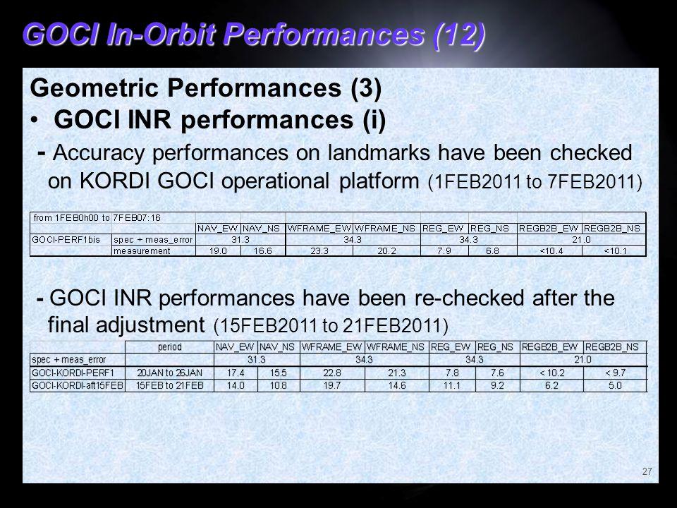 GOCI In-Orbit Performances (12) Geometric Performances (3) GOCI INR performances (i) - Accuracy performances on landmarks have been checked on KORDI G