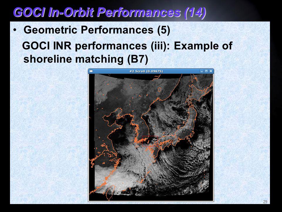 GOCI In-Orbit Performances (14) Geometric Performances (5) GOCI INR performances (iii): Example of shoreline matching (B7) 29