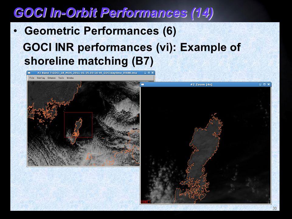GOCI In-Orbit Performances (14) Geometric Performances (6) GOCI INR performances (vi): Example of shoreline matching (B7) 30