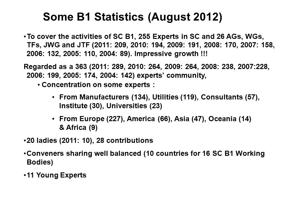 To cover the activities of SC B1, 255 Experts in SC and 26 AGs, WGs, TFs, JWG and JTF (2011: 209, 2010: 194, 2009: 191, 2008: 170, 2007: 158, 2006: 132, 2005: 110, 2004: 89).