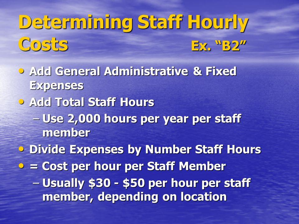 Determining Staff Hourly Costs Ex.
