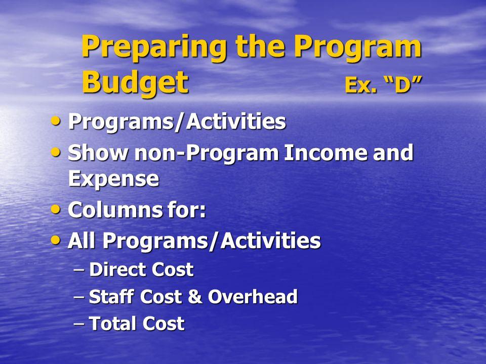 Preparing the Program Budget Ex.