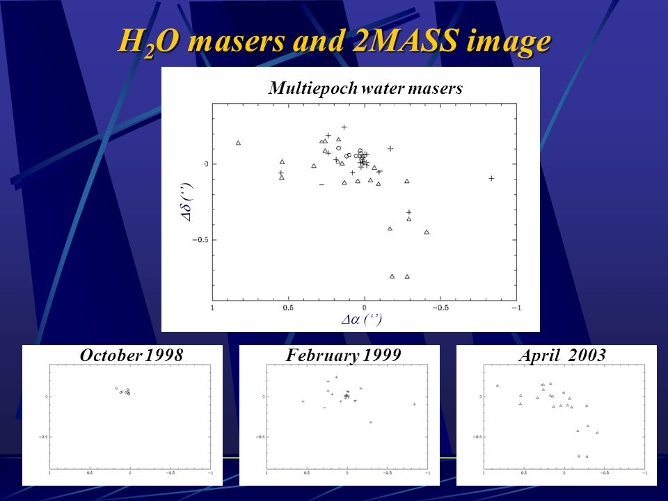 H 2 O masers and 2MASS image April 2003October 1998February 1999 Multiepoch water masers  ('')  ('')