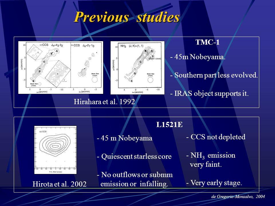 B68 Lai et al.2003 - 70 m Goldstone - CCS depleted on the interior - NH 3 slightly depleted too.