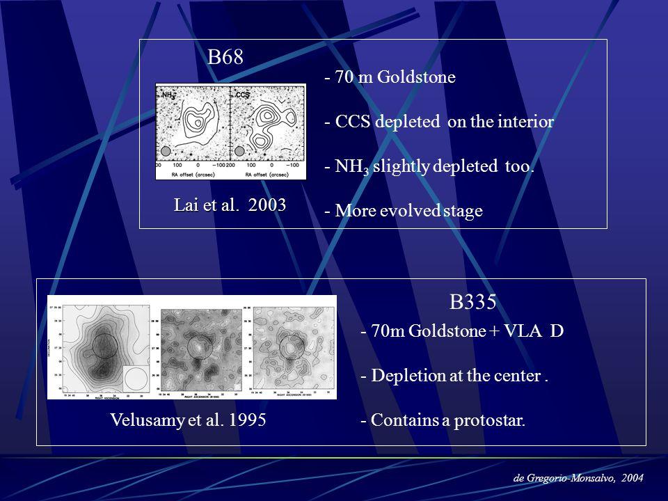 Ammonia versus CCS …………Anticorrelation!!! de Gregorio-Monsalvo, 2004
