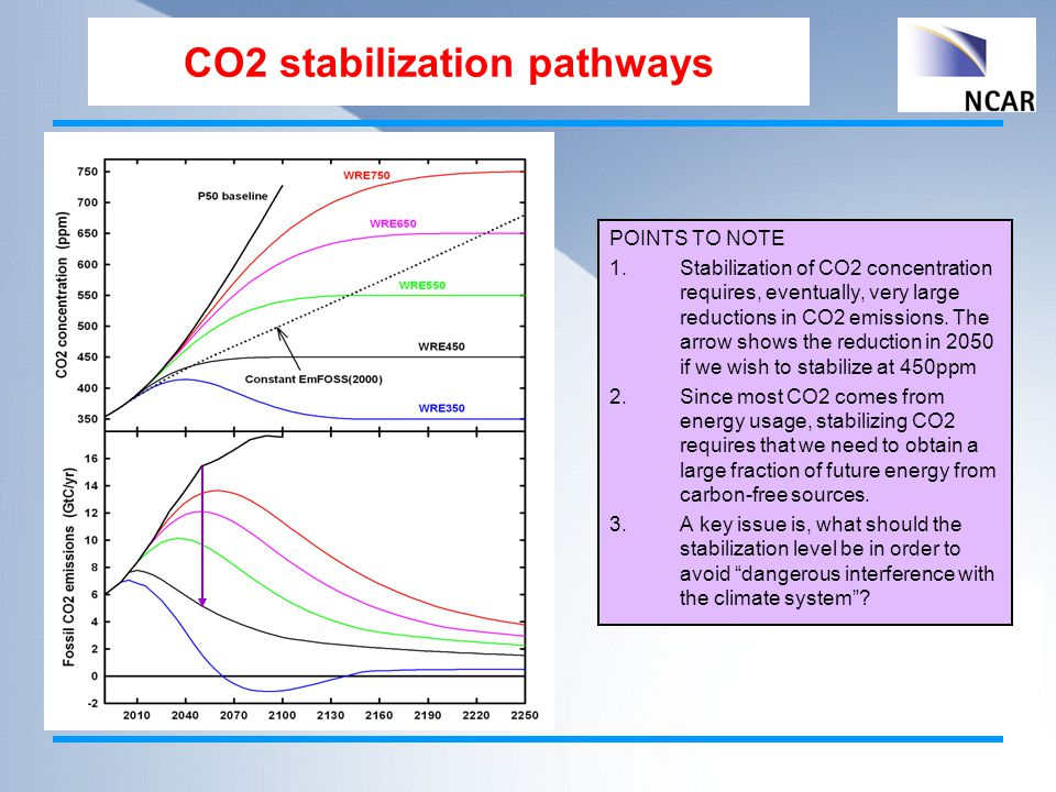CO2 stabilization pathways POINTS TO NOTE 1.Stabilization of CO2 concentration requires, eventually, very large reductions in CO2 emissions.