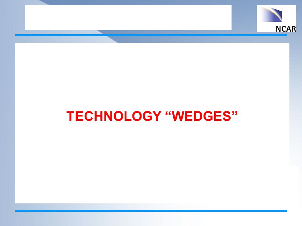 TECHNOLOGY WEDGES