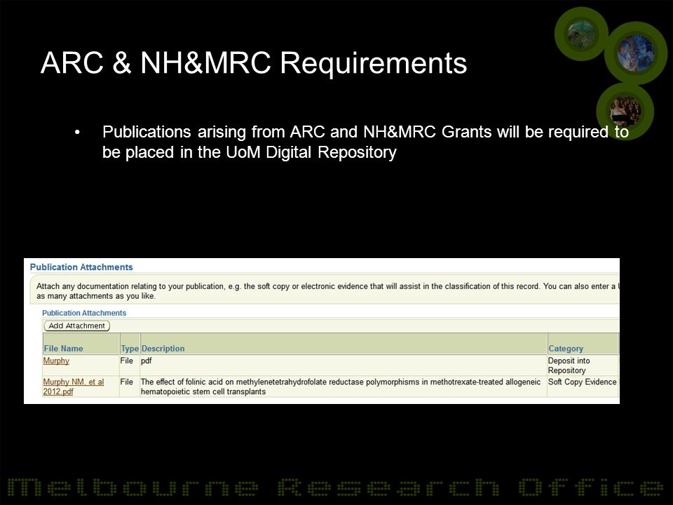 ARC & NH&MRC Requirements Publications arising from ARC and NH&MRC Grants will be required to be placed in the UoM Digital Repository