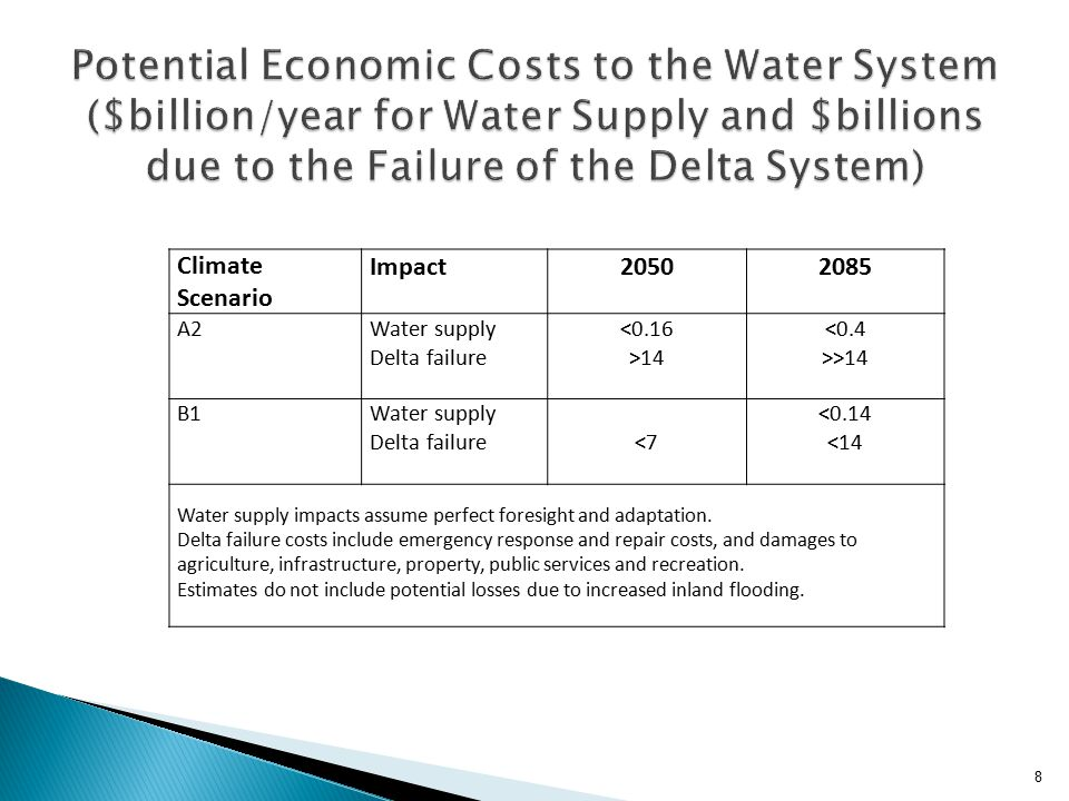  Sea level rise exacerbates existing coastal flood risks.