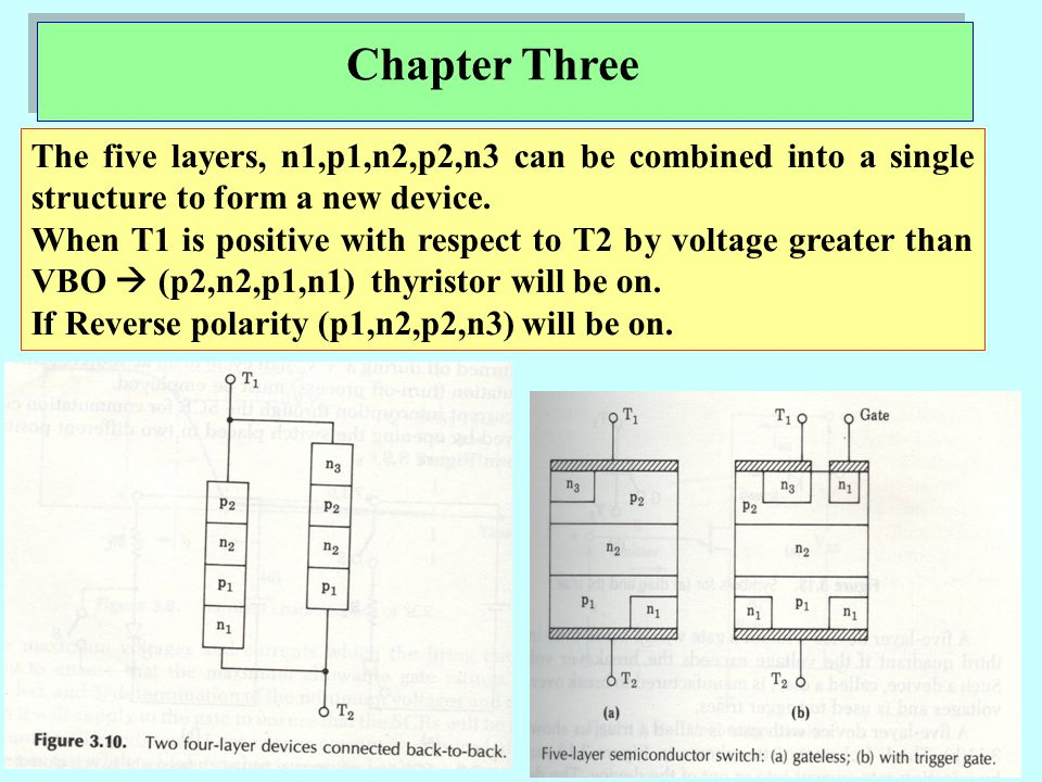 Chapter Three A five-layer device without agate can be designed for various breakdown voltages and current ratings.
