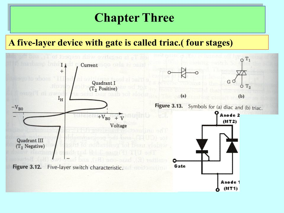 Chapter Three Programmable unijunction Transistor (PUT)