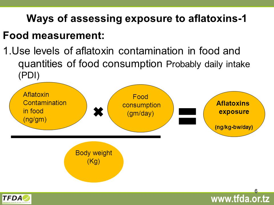 www.tfda.or.tz Ways of assessing exposure to aflatoxins-1 Food measurement: 1.Use levels of aflatoxin contamination in food and quantities of food consumption Probably daily intake (PDI) 6 Aflatoxin Contamination in food (ng/gm) Food consumption (gm/day) Body weight (Kg) Aflatoxins exposure (ng/kg-bw/day)