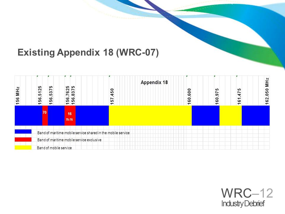 WRC–12 Industry Debrief Existing Appendix 18 (WRC-07)