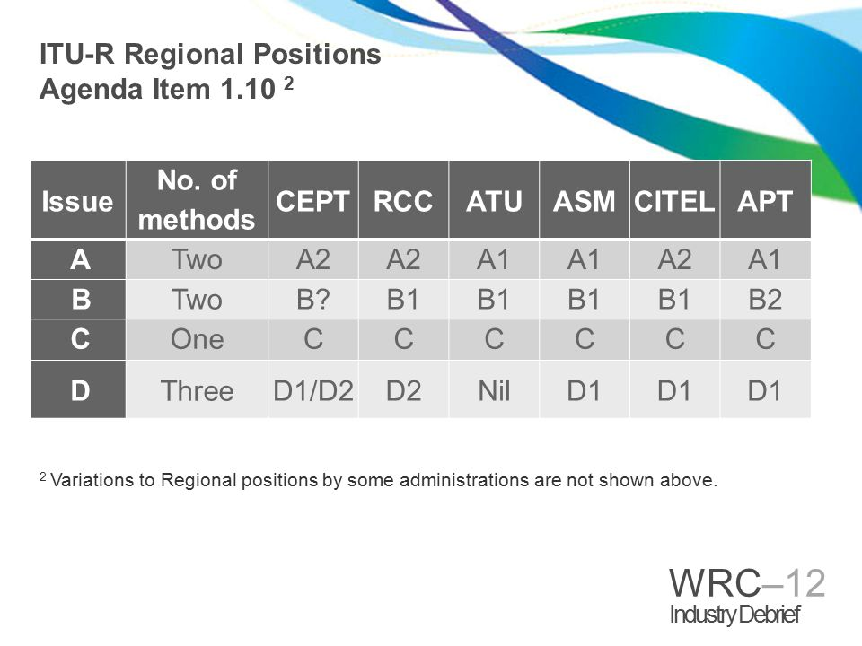 WRC–12 Industry Debrief Regional variations in the digital bands (cont'd): >In Region 2, channels 78, 19, 79 and 20 may be operated as single-frequency channels, subject to coordination with affected administrations, see new Note A2), but they continue to be used in the Netherlands (in Region 1) after 1 January 2017, see new Note A3).