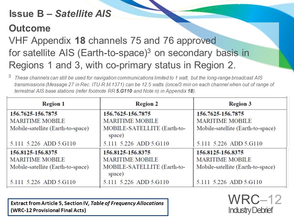 WRC–12 Industry Debrief Issue C – Broadcasts of safety and security information for ships and ports Outcome Global exclusive allocation on a primary basis to the maritime mobile service (MMS) from 495-505 kHz, and for 505-510 kHz on a co-primary basis in Region 2.